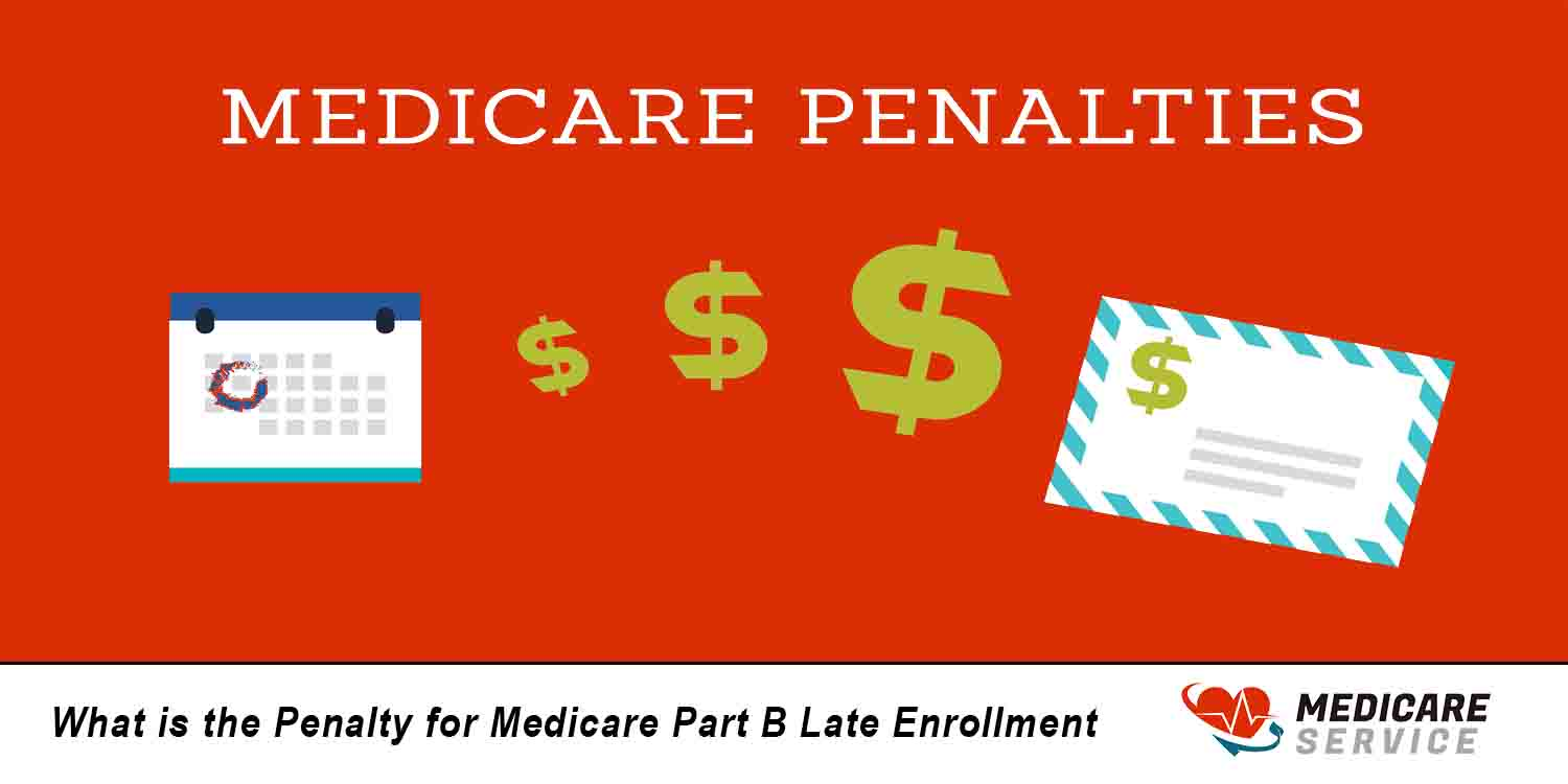 What is the Penalty for Medicare Part B Late Enrollment