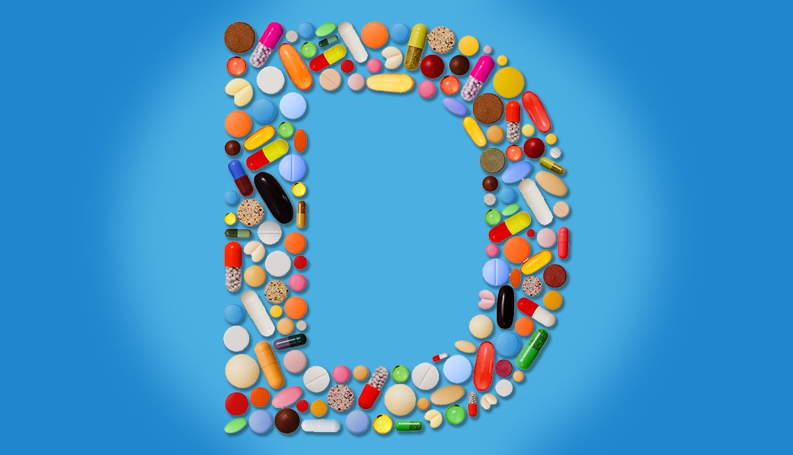 When And How to Apply for Medicare Part D?